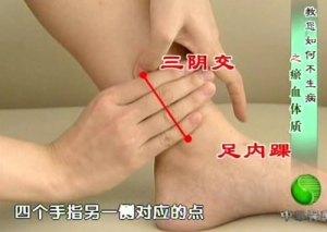 三阴交 - Le point SanYinJiao
